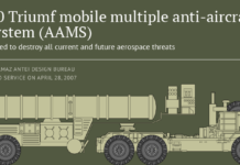 S-400 Missile System-FeatureImage