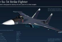 Su-34_Feature