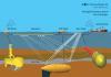 Di Natuna Kormabar Temukan Alat Pengitai Bawah Laut