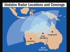Jangkauan Radar OTHR Jindalee Australia
